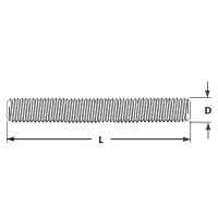 Dimensions: Threaded Rod