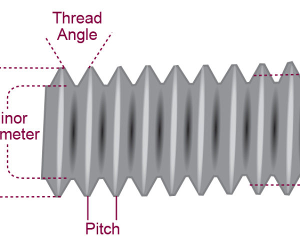 Figure 1: Threaded Rod Dimensions